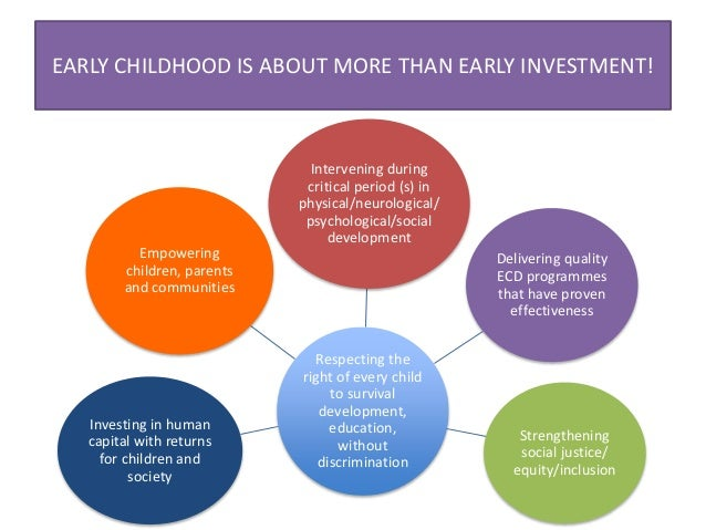 education for sustainability within early childhood Introduction: children at the centre of practice nóirín hayes introduction there have been significant changes in the field of early childhood education and.