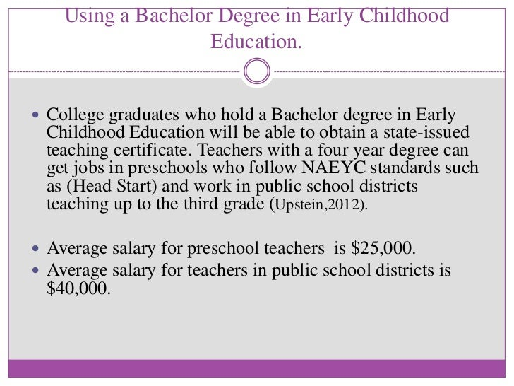 Early Childhood Education Slideshare Final Draft