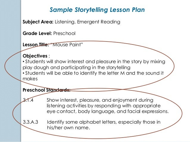 Early Childhood Literacy Lesson Planning
