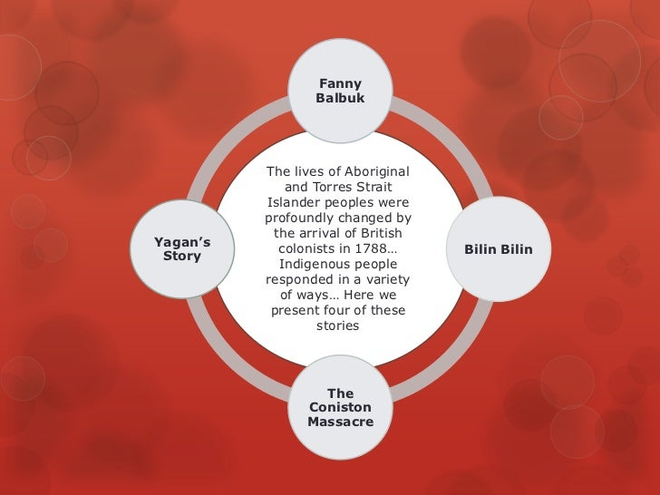 Fanny                 Balbuk          The lives of Aboriginal             and Torres Strait          Islander peoples were...