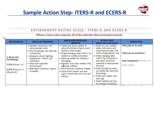 process improvement plan template