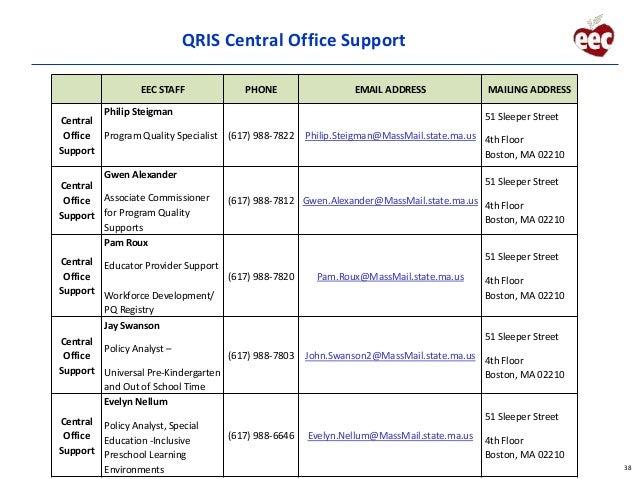 Massachusetts continuous quality improvement plan cqip 38 freerunsca Choice Image