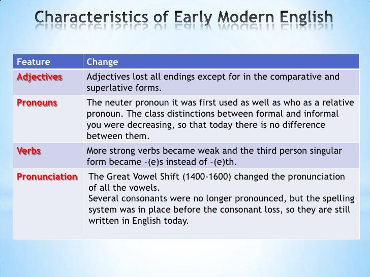 early modern english Early modern english , early new english (sometimes abbreviated to emode , emne or eme ) or archaic english , is the stage of the english language used from the.
