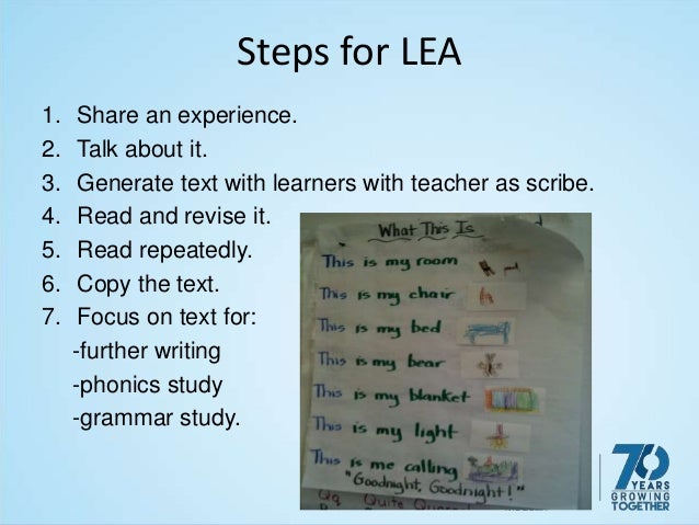 Steps for LEA 1. Share an experience. 2. Talk about it. 3. Generate text with learners with teacher as scribe. 4. Read and...