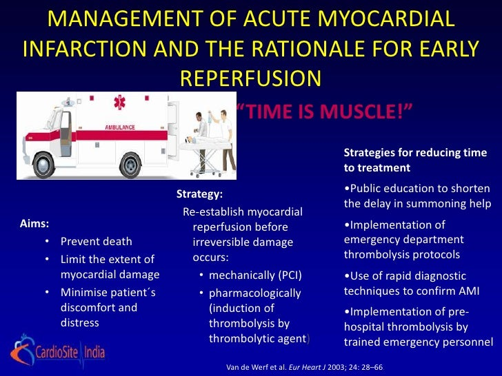 MANAGEMENT OF ACUTE MYOCARDIALINFARCTION AND THE RATIONALE FOR EARLY             REPERFUSION                              ...