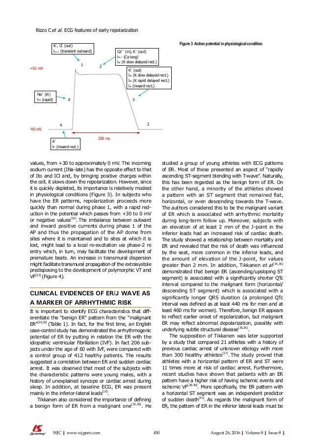 450 August 26, 2016|Volume 8|Issue 8|WJC|www.wjgnet.com values, from +30 to approximately 0 mV. The incoming sodium curren...