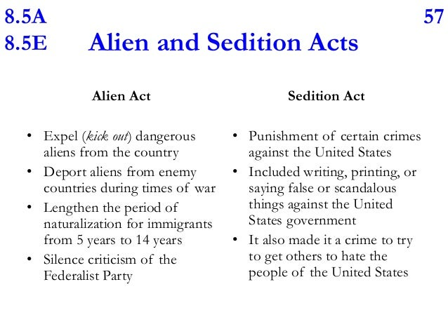 1977 dbq alien and sedition acts Dbq: growth of political parties in current times, the american political system is most commonly associated with the ongoing conflicts between political parties.