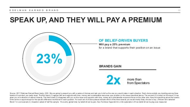 E D E L M A N E A R N E D B R A N D SPEAK UP, AND THEY WILL PAY A PREMIUM 22 Source: 2017 Edelman Earned Brand study. Q53....