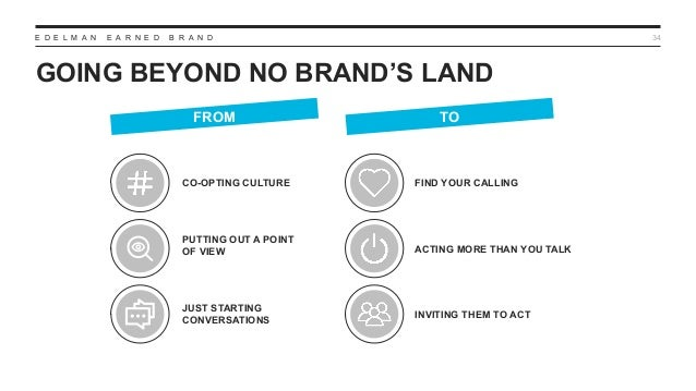 E D E L M A N E A R N E D B R A N D GOING BEYOND NO BRAND'S LAND 34 CO-OPTING CULTURE PUTTING OUT A POINT OF VIEW JUST STA...