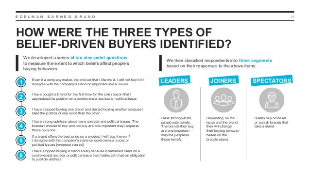 E D E L M A N E A R N E D B R A N D HOW WERE THE THREE TYPES OF BELIEF-DRIVEN BUYERS IDENTIFIED? 48 We developed a series ...