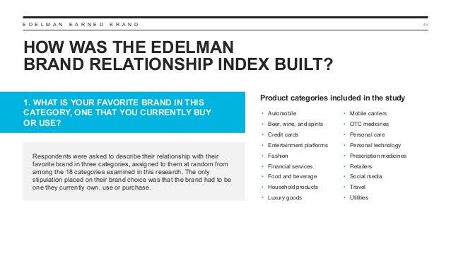 2017 Edelman Earned Brand