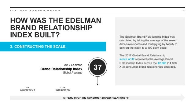 E D E L M A N E A R N E D B R A N D The Edelman Brand Relationship Index was calculated by taking the average of the seven...