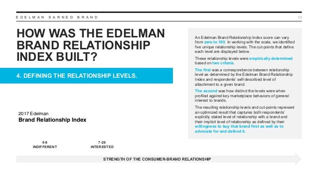 E D E L M A N E A R N E D B R A N D 4. DEFINING THE RELATIONSHIP LEVELS. HOW WAS THE EDELMAN BRAND RELATIONSHIP INDEX BUIL...