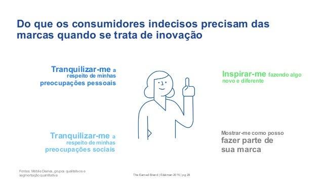 Do que os consumidores indecisos precisam das marcas quando se trata de inovação Tranquilizar-me a respeito de minhas preo...