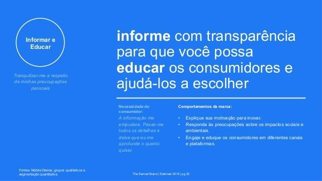 Informar e Educar informe com transparência para que você possa educar os consumidores e ajudá-los a escolher The Earned B...