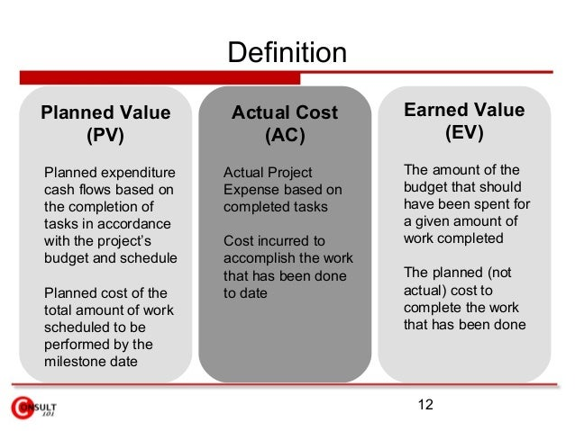 planned expenditure definition