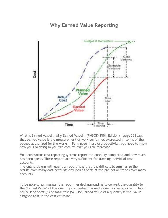 Why Earned Value Reporting What is Earned Value? , Why Earned Value? , (PMBOK- Fifth Edition) – page 538 says that earned ...
