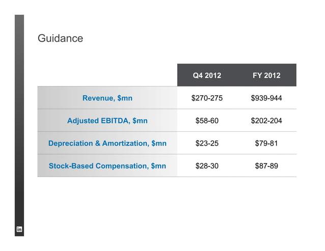 Guidance                                    Q4 2012    FY 2012          Revenue, $mn              $270-275   $939-944     ...