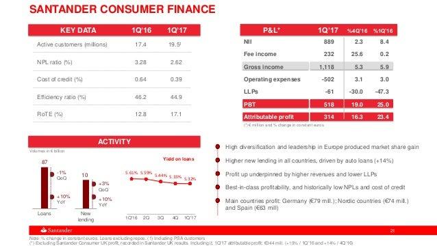 Earnings Presentation 1Q17 Banco Santander