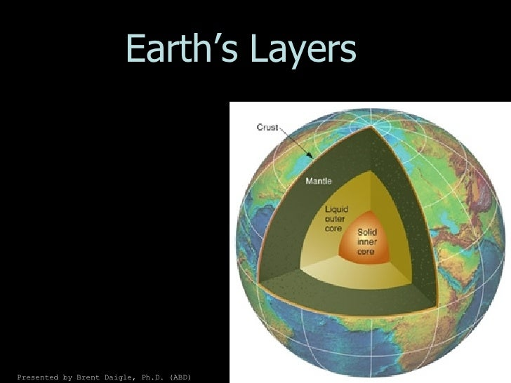 layers earth