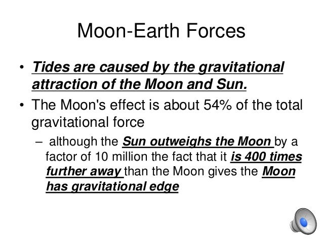 what are the effects of moon and earth relationship