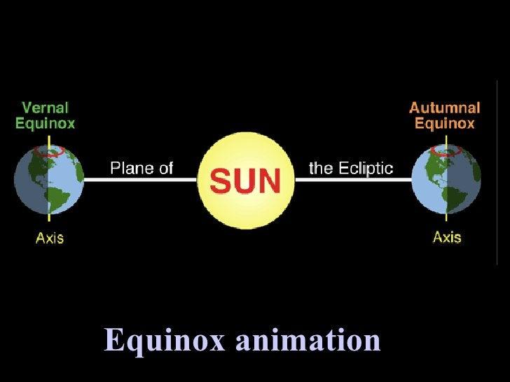 Equinox animation