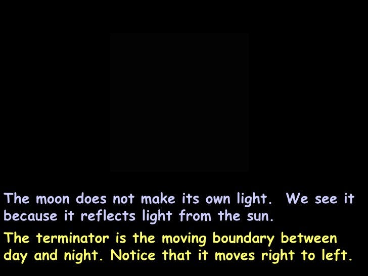 The terminator is the moving boundary between day and night. Notice that it moves right to left. The moon does not make it...
