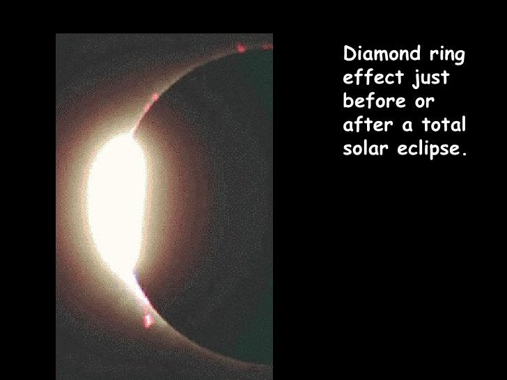 Diamond ring effect just before or after a total solar eclipse.