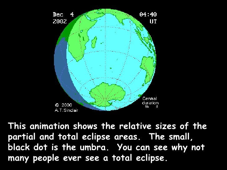 This animation shows the relative sizes of the partial and total eclipse areas.  The small, black dot is the umbra.  You c...