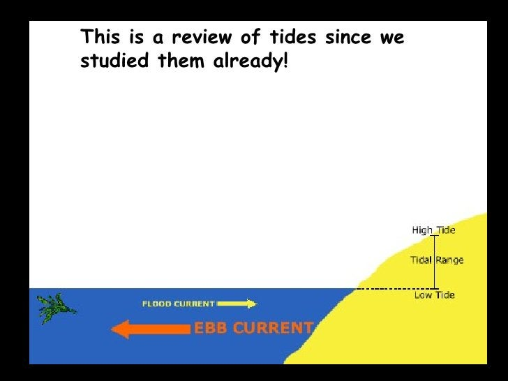 This is a review of tides since we studied them already!  ...