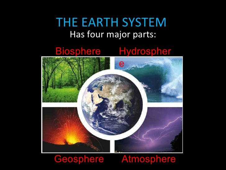earth systems The peer-reviewed journal modeling earth systems and environment (mese) provides a unique publication platform by discussing interdisciplinary problems and approaches through modeling the focus of mese is on modeling in earth and.