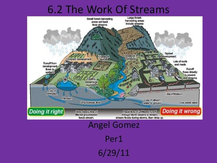 6.2 The Work Of Streams<br />Angel Gomez<br />Per1<br />6/29/11<br />