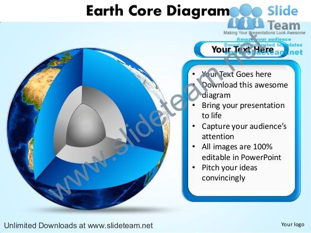Earth Core Diagram Powerpoint Slides Diagrams Templates