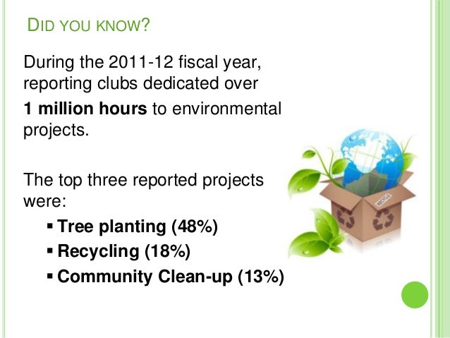 Protecting Our Environment on Earth Day
