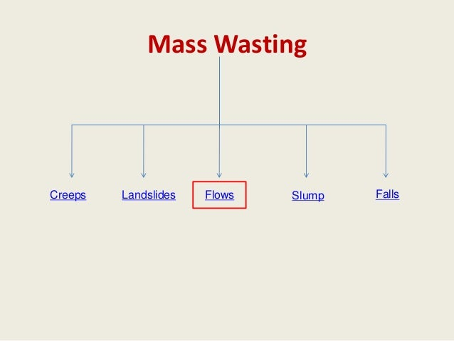 Earth flow mass wasting creeps landslides flows slump falls 5 ccuart Choice Image