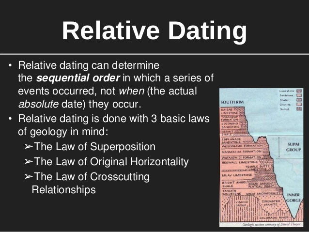 absolute dating facts Scientists admit: evolution not supported by facts it is obvious that radiometric techniques may not be the absolute dating methods that they are claimed to be.