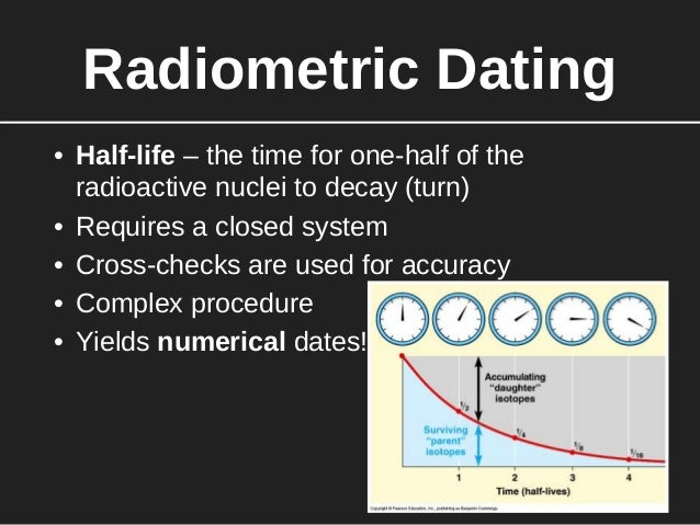Radiometric dating first used