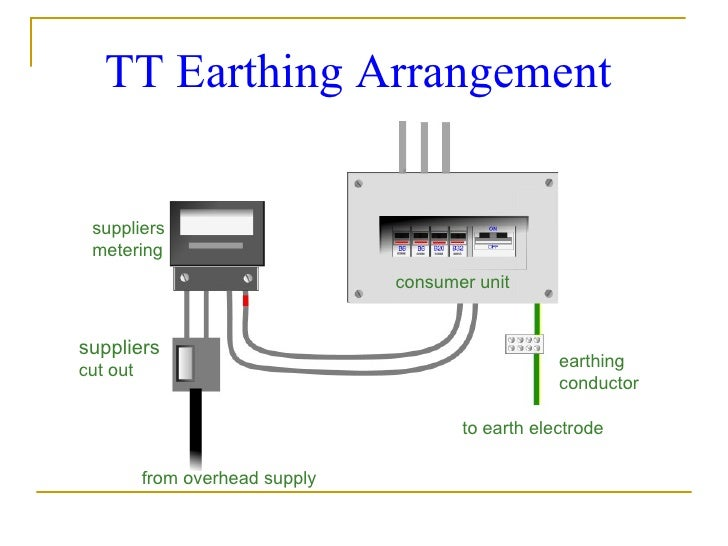 how to make earthing system
