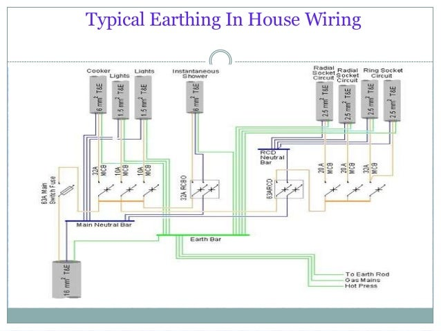 earthing in electrical network rh slideshare net Home Electrical Wiring Diagrams Residential Electrical Wiring Diagrams