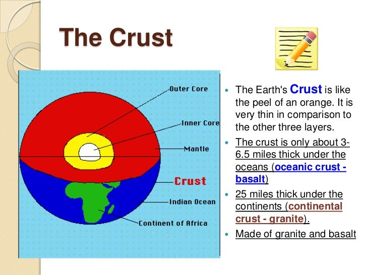 Earth interior 6 the crust the earths ccuart Image collections