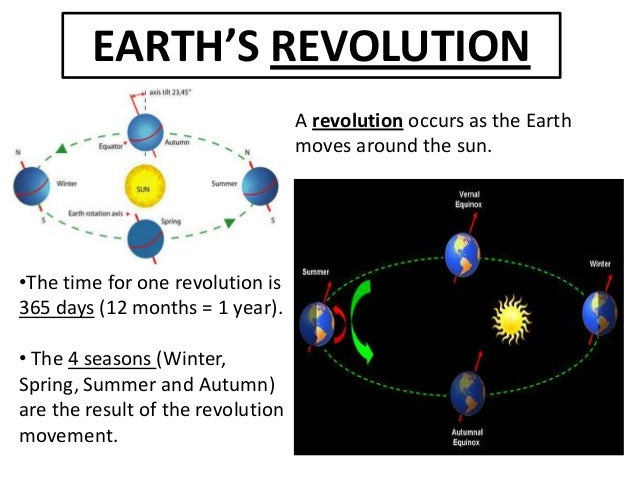 earth s revolution a revolution occurs as the earth moves