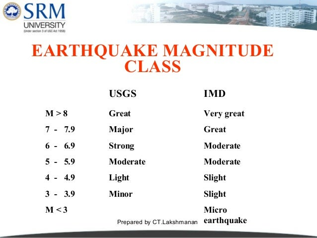 Earthquake Resistance planning