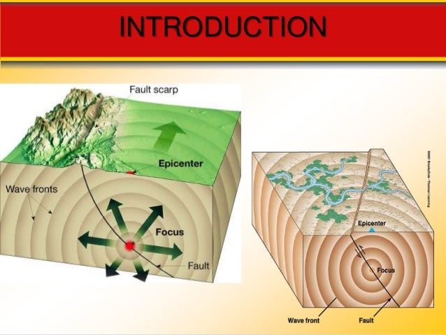 introduction earthquake Definition of earthquake and general information from the sms-tsunami-warning com website seismic waves propagation through the eart's crust.