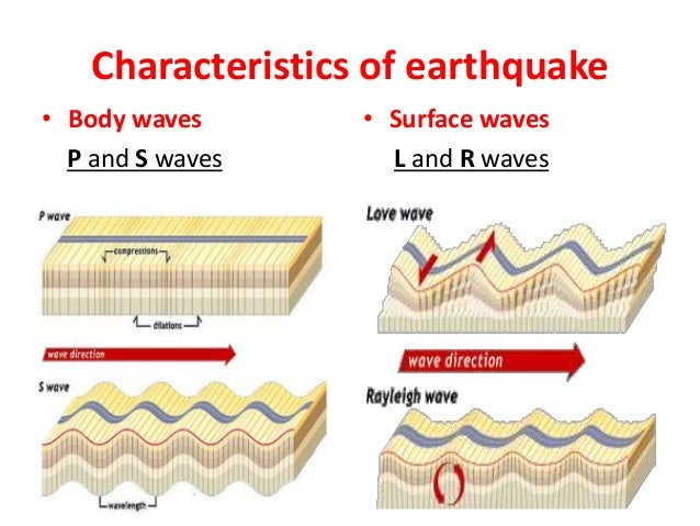 earthquake research California earthquake authority research is focused on learning how to reduce damage caused by earthquakes the cea works hard to ensure that policyholders get.