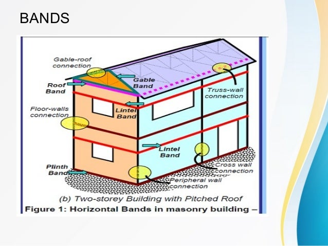 Design of earthquake resistant houses house design for Earthquake resistant home designs