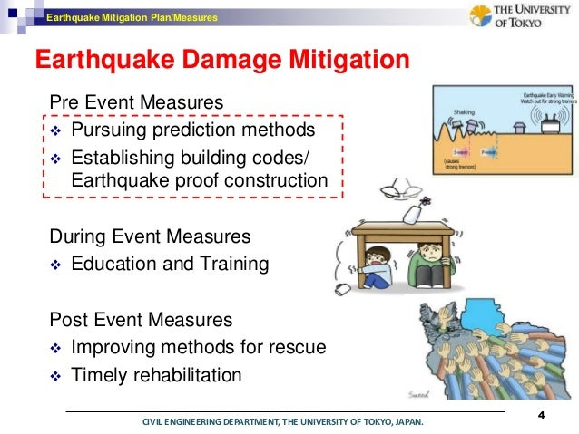 mitigation of earthquakes The northridge earthquake that struck at 431 am on monday, january 17, 1994 affected an area of 2,192 square miles in the san fernando valley, a densely populated residential area of northern los angeles, california 1 three counties, los angeles, ventura and orange were affected by the.
