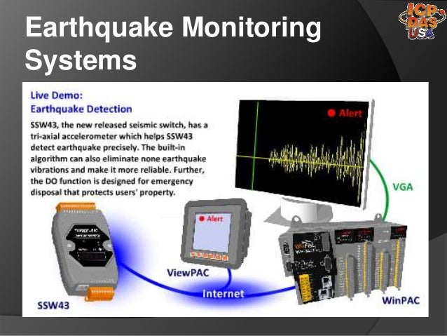Earthquake Monitoring Systems With Seismic Switches And