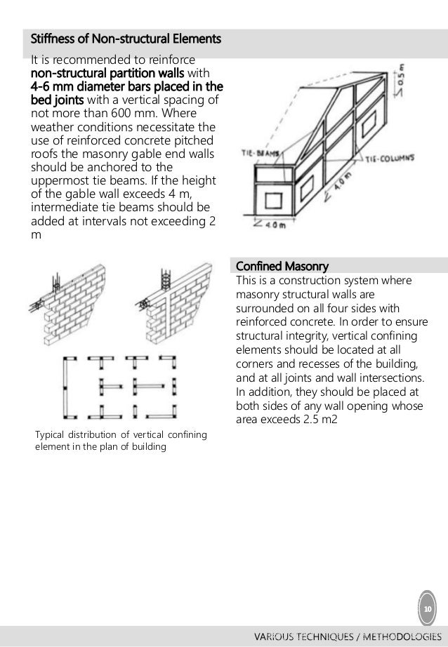 earthquake resistance building How to build earthquake-resistant housing as earthquakes hit strongly in places as divergent as california, tennessee, new york, japan and brazil, more builders, architects and property owners look for ways to build earthquake-resistant housing many construction companies specialize in building.