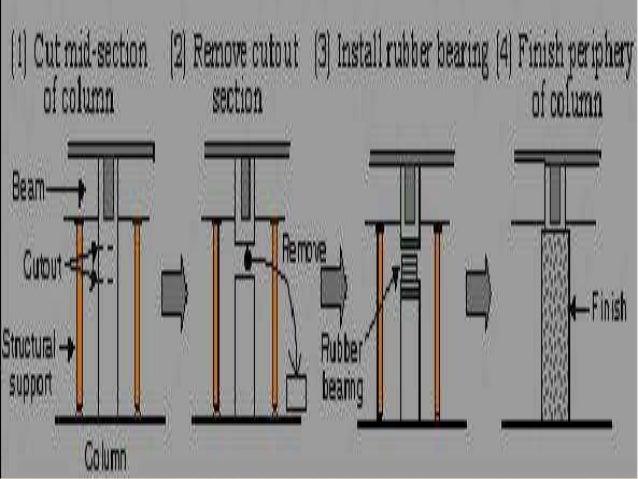 earthquake resistant building design pdf