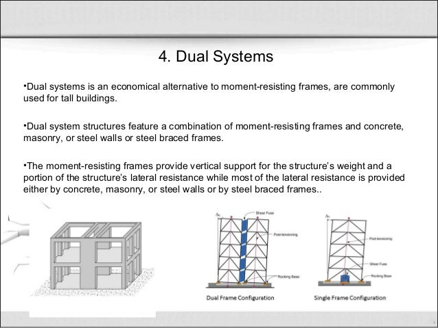 Building Planning And Drawing Ppt